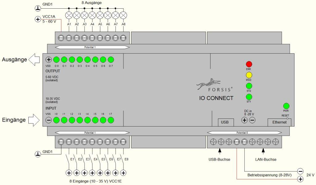 Maschinen Datenerfassung Anschlussplan BASE