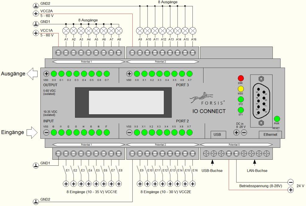 Maschinen Datenerfassung Anschlussplan BASE/LCD